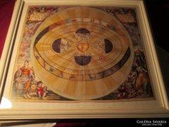 Asztrológia  régi falikép  föld és nap állása