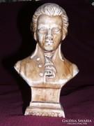 Mozart mellszobor