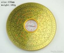 Kinai asztrológiai iránytű