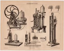 Légszivattyúk, Pallas nyomat 1896, eredeti, antik, régi, szivattyú, légszivattyú