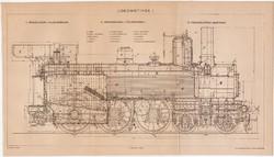 Lokomotivok I., egy színű nyomat 1896, eredeti, antik, régi, vasút, mozdony, kazán, gőz